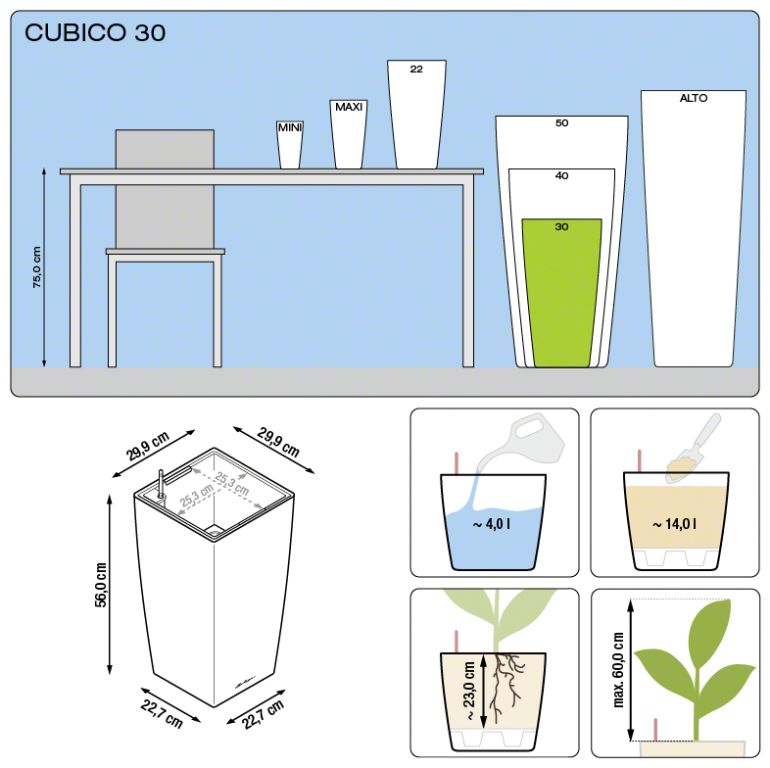 Misure Lechuza Cubico Premium 30x30