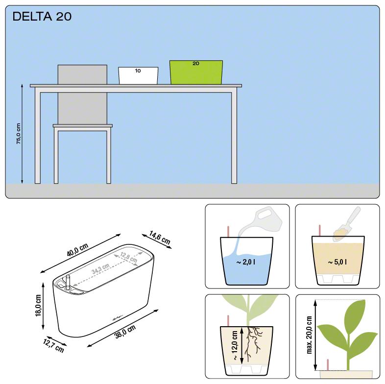 Misure Lechuza Delta Premium 20